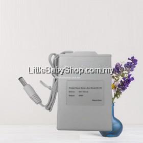TRUEELUV Gemini / HORIGEN Clature External Battery Case / Box